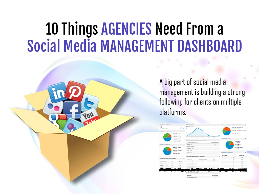 Social Media Management Dashboard