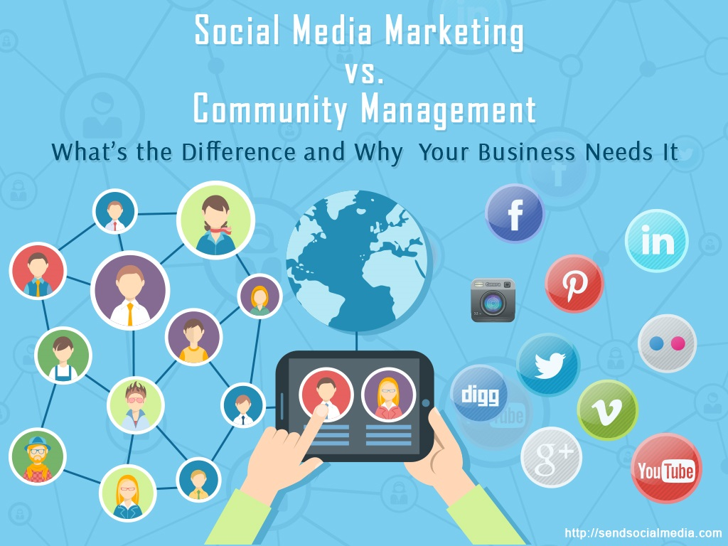 Social Media Marketing vs Community Management