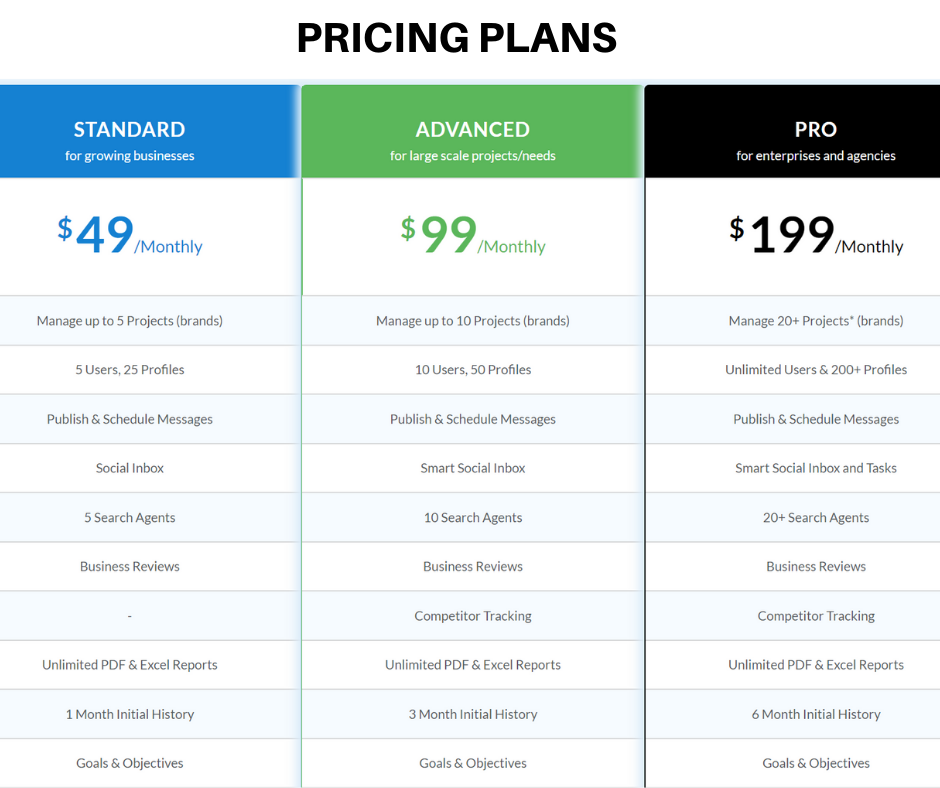 PRICING PLANS (1)